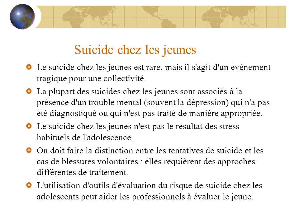 Suicide chez les jeunes