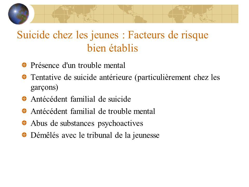 Suicide chez les jeunes : Facteurs de risque bien établis