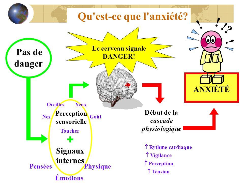 ! ! Qu est-ce que l anxiété ANXIÉTÉ Signaux internes