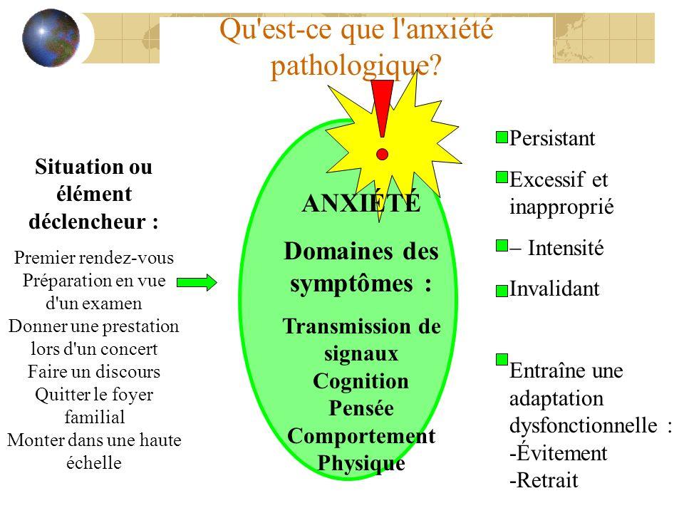 Qu est-ce que l anxiété pathologique