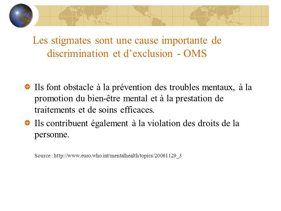 Les stigmates sont une cause importante de discrimination et d'exclusion - OMS