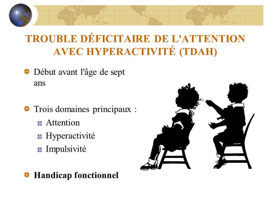 TROUBLE DÉFICITAIRE DE L ATTENTION AVEC HYPERACTIVITÉ (TDAH)