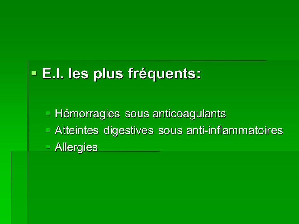E.I. les plus fréquents: Hémorragies sous anticoagulants