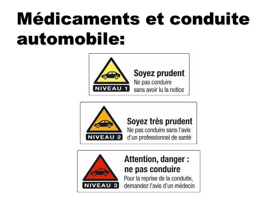 Médicaments et conduite automobile: