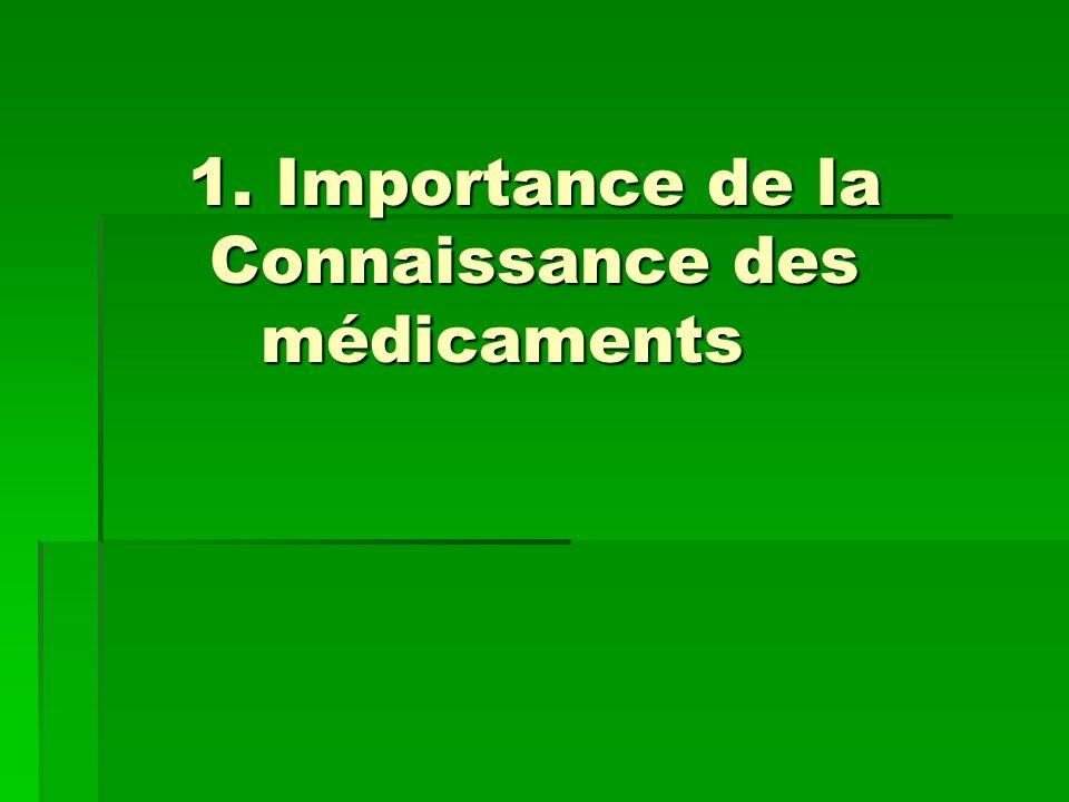 1. Importance de la Connaissance des médicaments