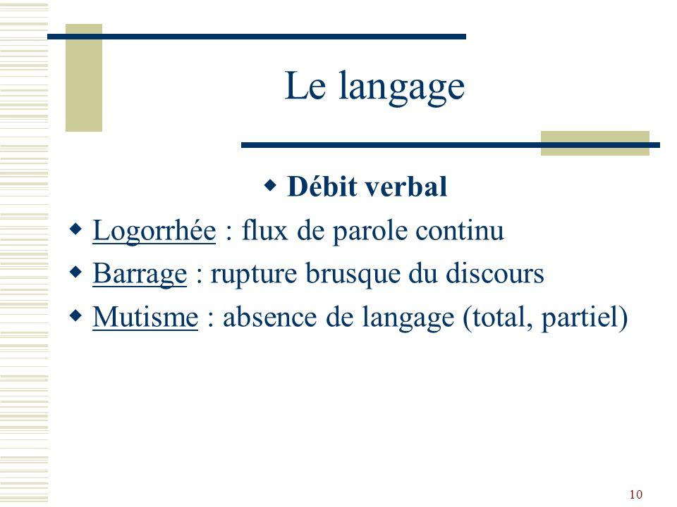 Le langage Débit verbal Logorrhée : flux de parole continu
