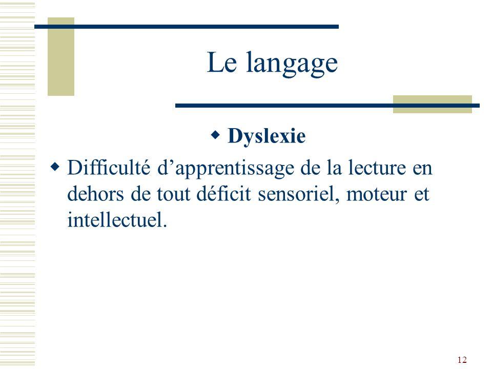 Le langage Dyslexie.