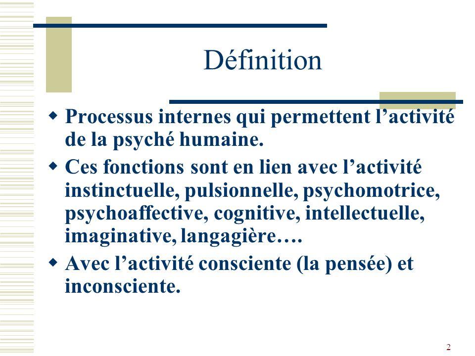 Définition Processus internes qui permettent l'activité de la psyché humaine.