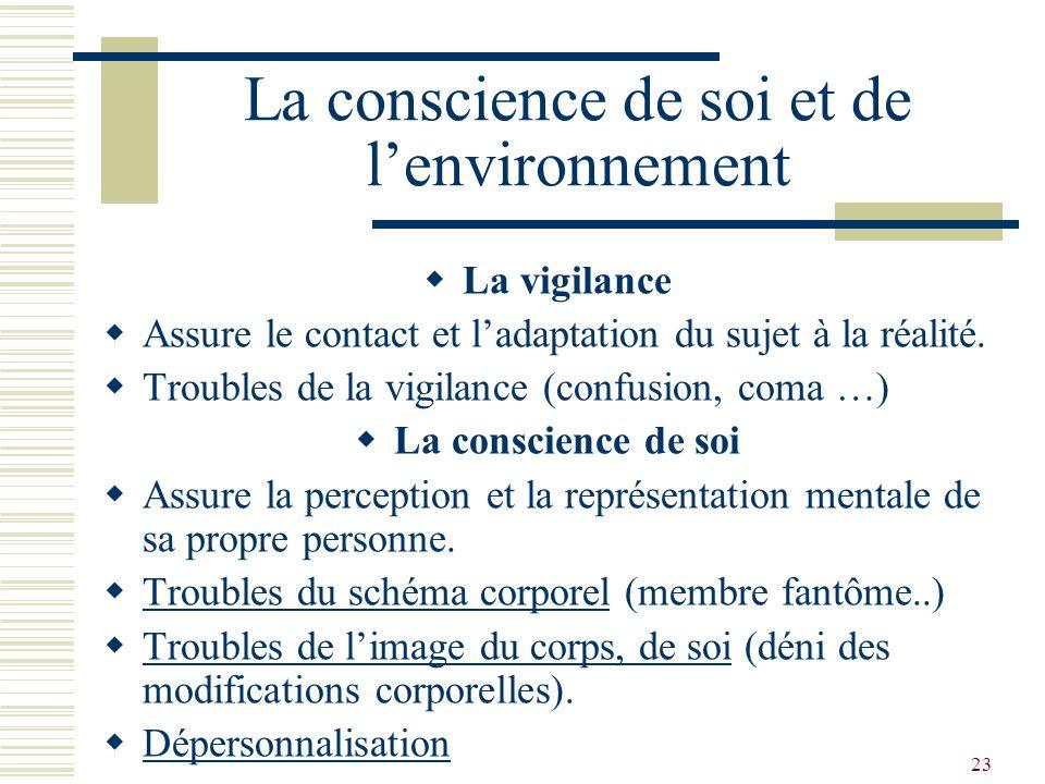 La conscience de soi et de l'environnement