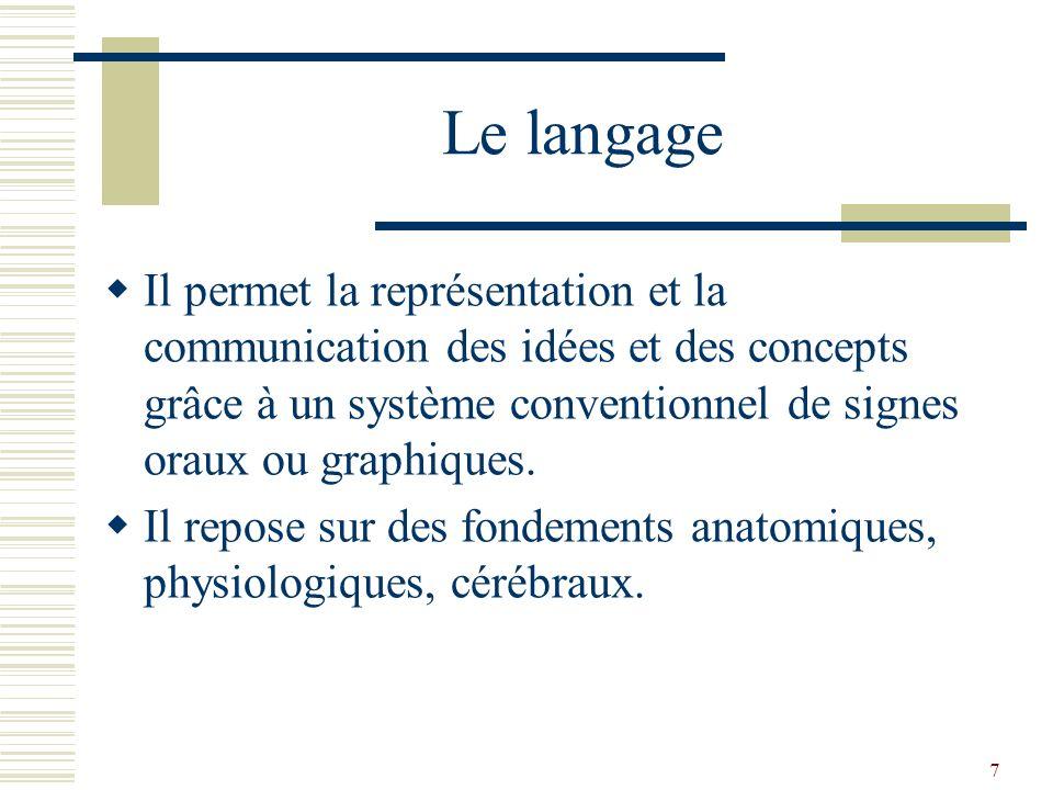 Le langage Il permet la représentation et la communication des idées et des concepts grâce à un système conventionnel de signes oraux ou graphiques.