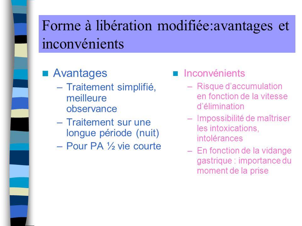 Forme à libération modifiée:avantages et inconvénients