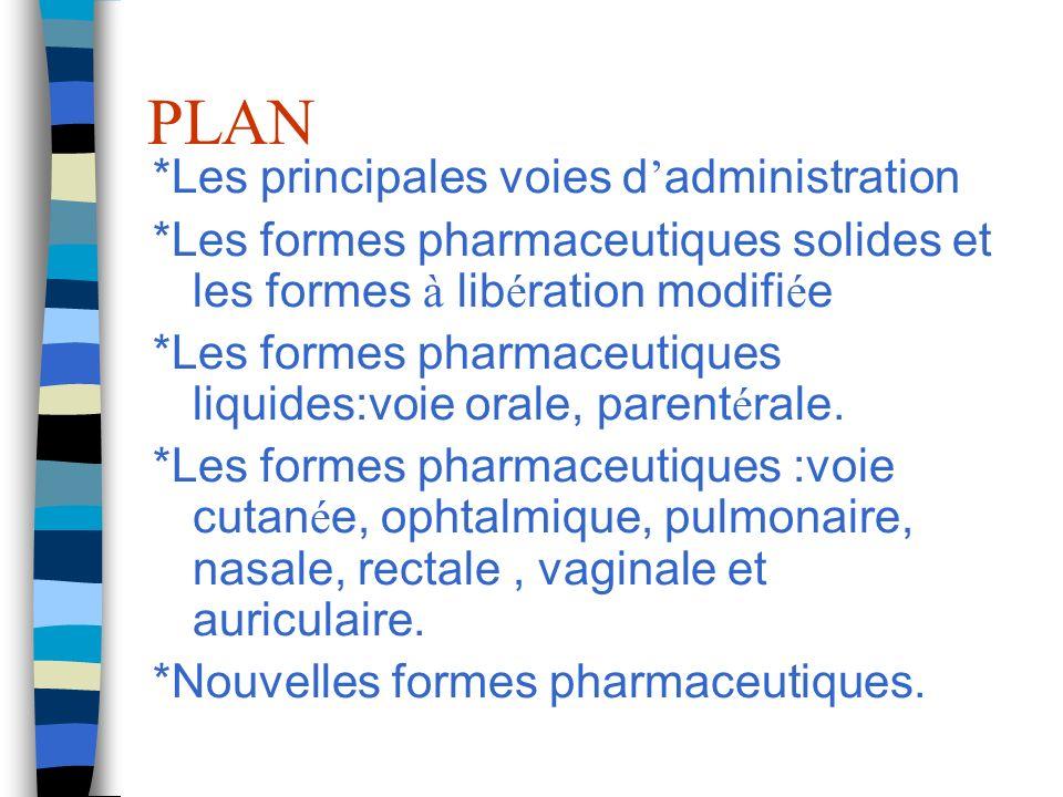 PLAN *Les principales voies d'administration