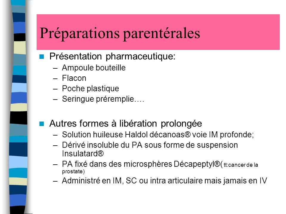 Préparations parentérales