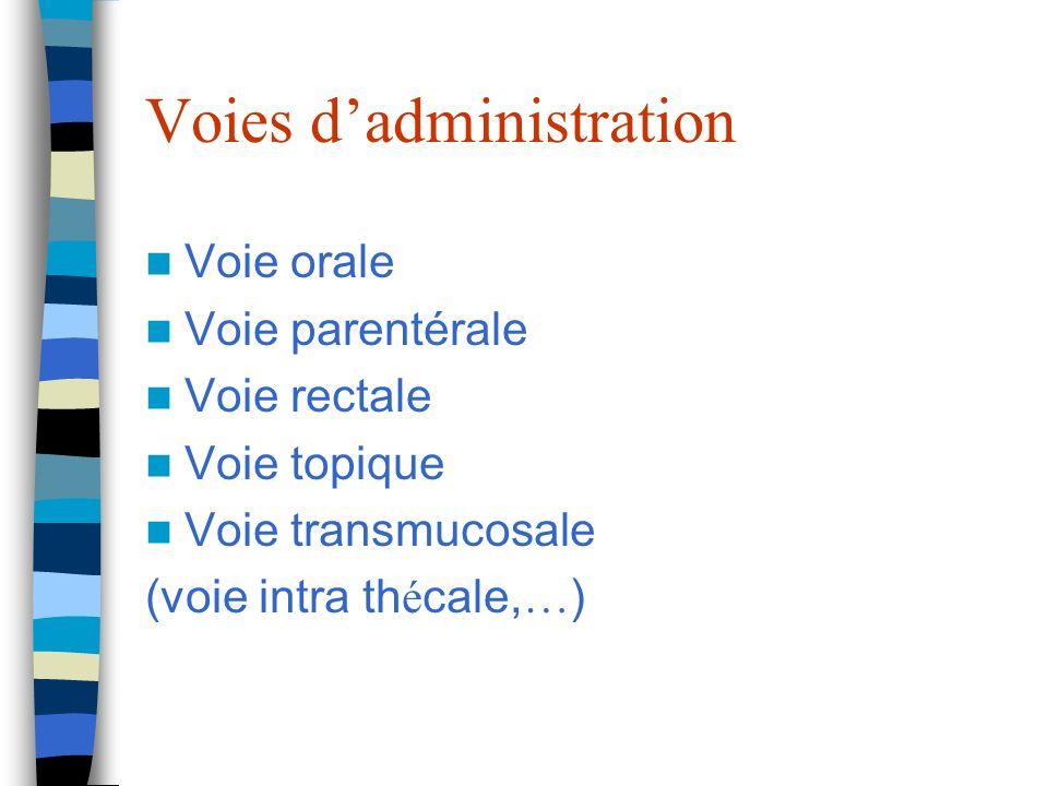 Voies d'administration