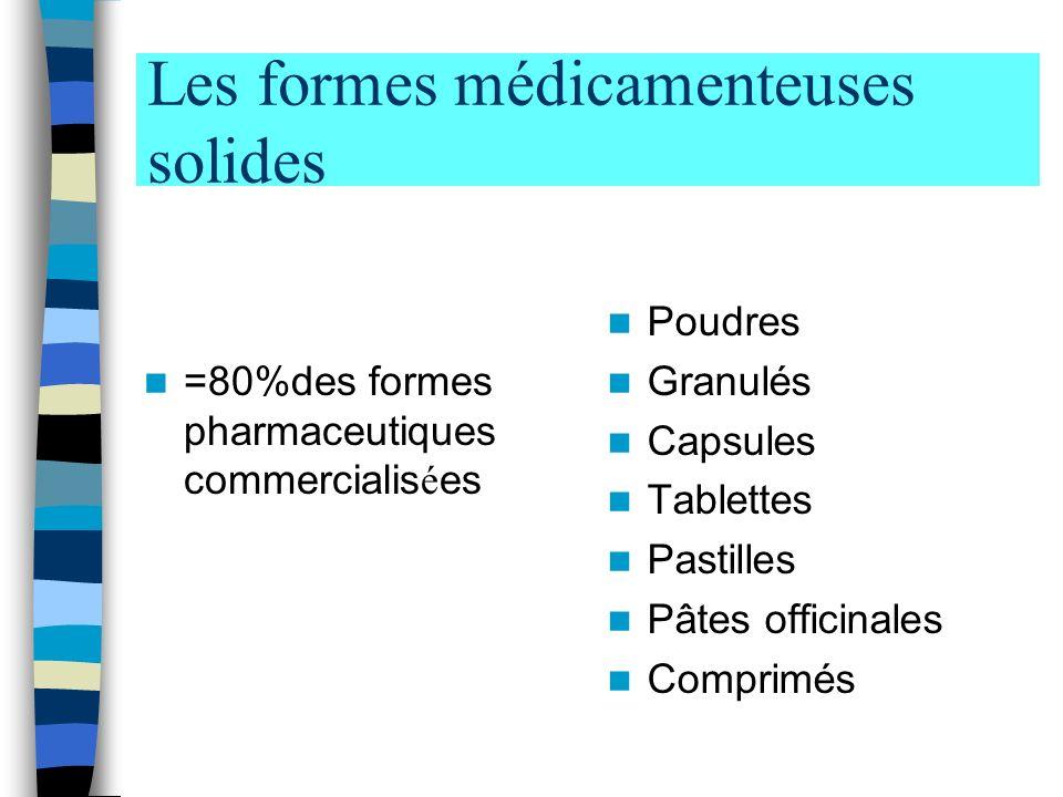 Les formes médicamenteuses solides