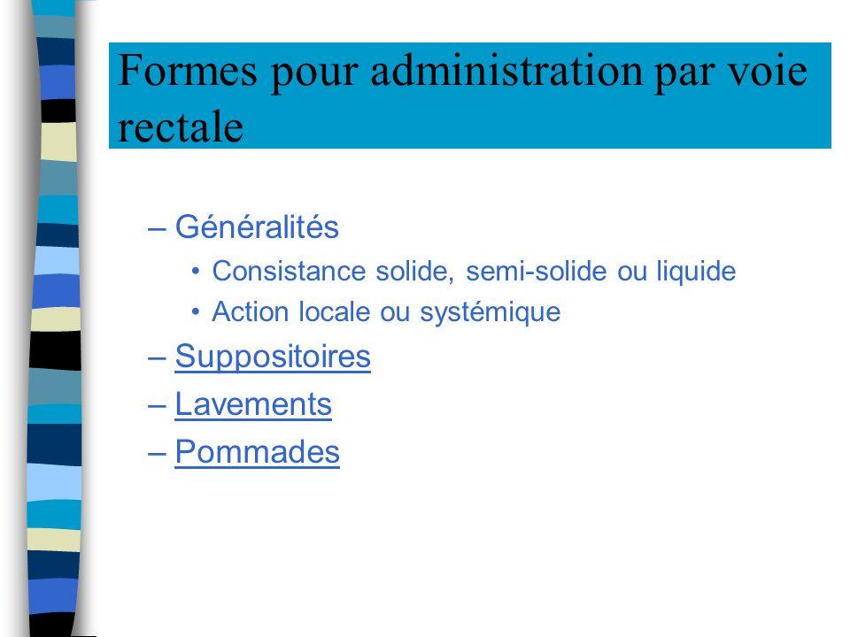 Formes pour administration par voie rectale