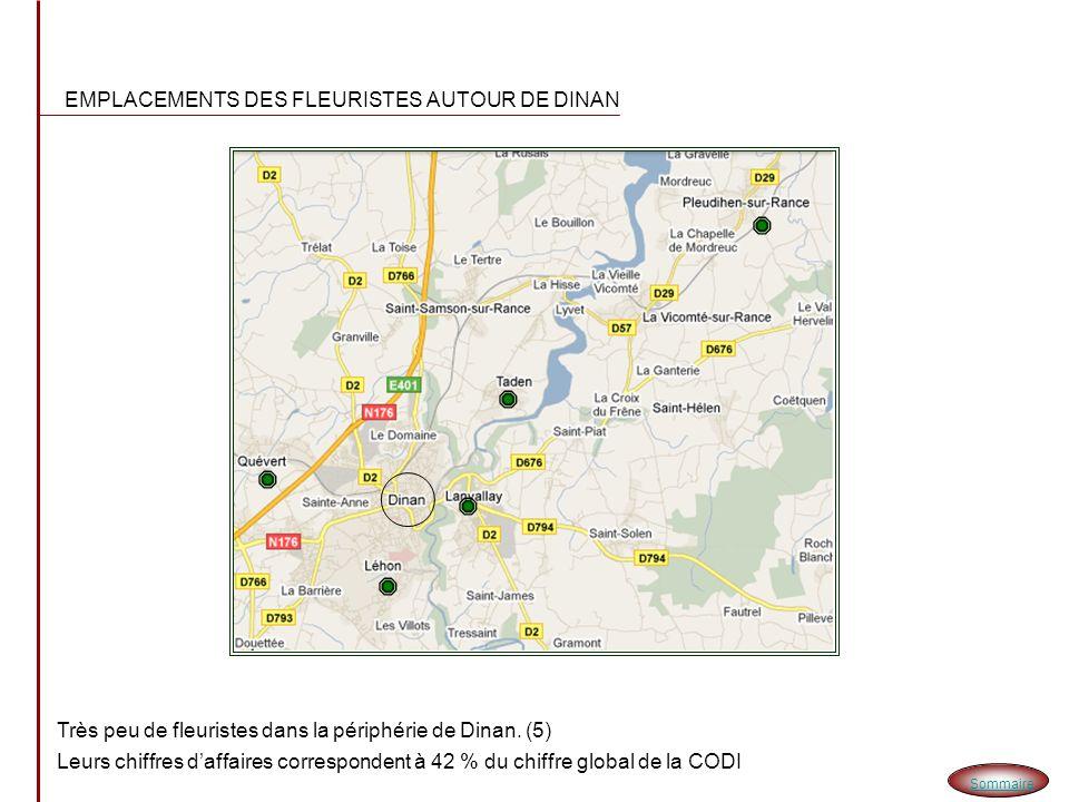 EMPLACEMENTS DES FLEURISTES AUTOUR DE DINAN