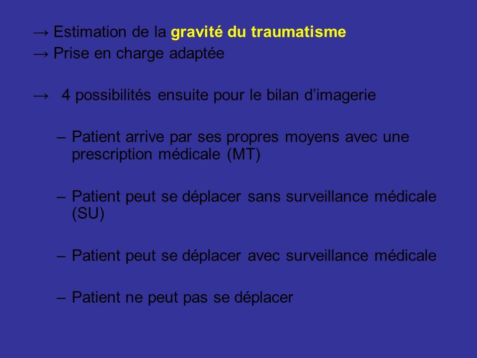→ Estimation de la gravité du traumatisme