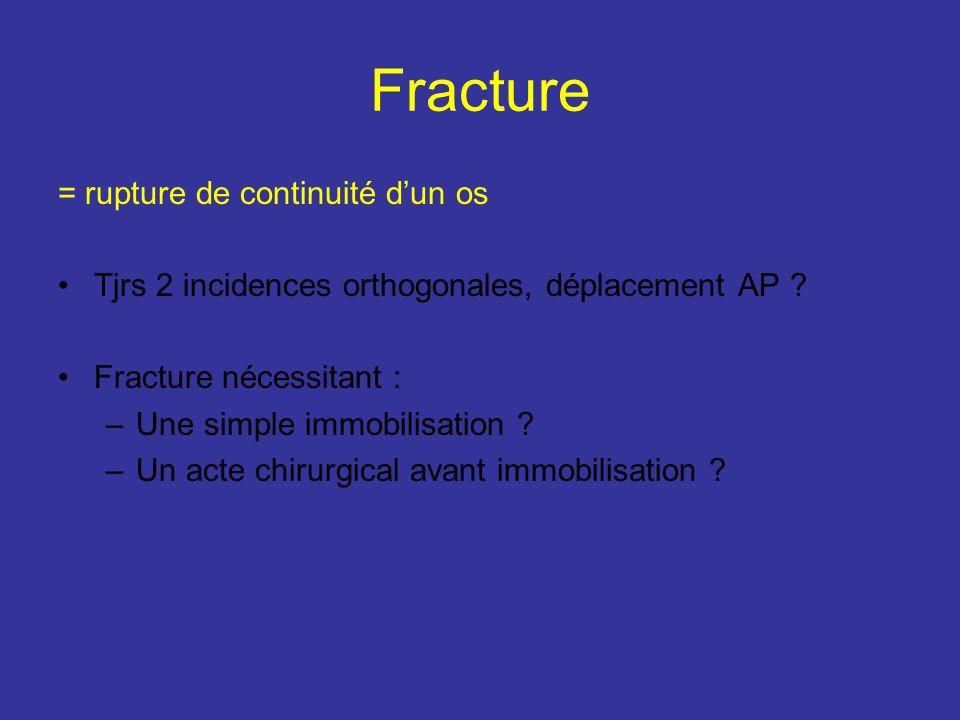 Fracture = rupture de continuité d'un os