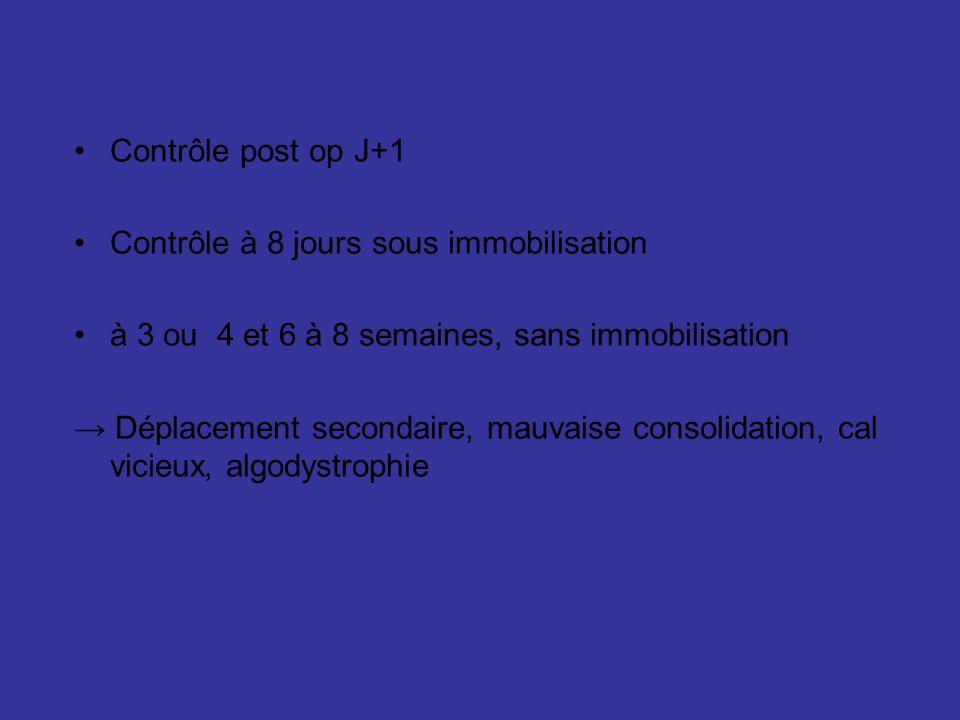 Contrôle post op J+1 Contrôle à 8 jours sous immobilisation. à 3 ou 4 et 6 à 8 semaines, sans immobilisation.