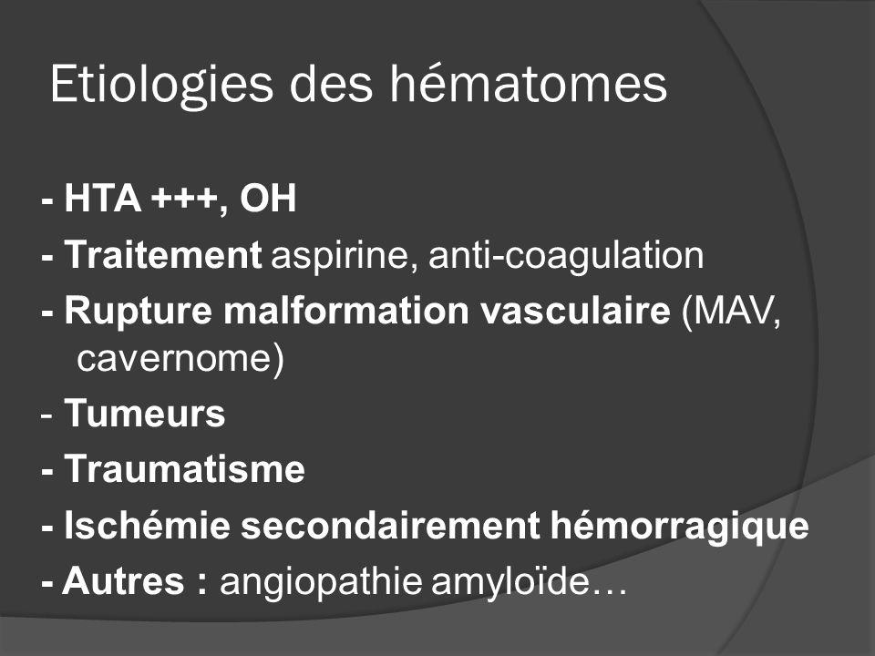 Etiologies des hématomes