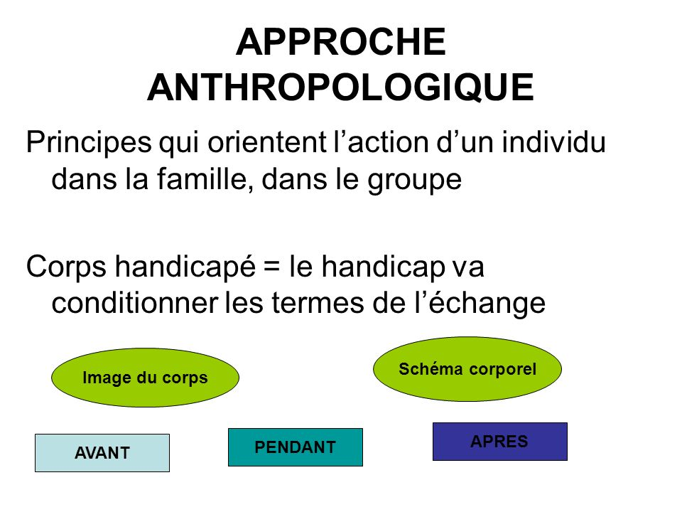 APPROCHE ANTHROPOLOGIQUE