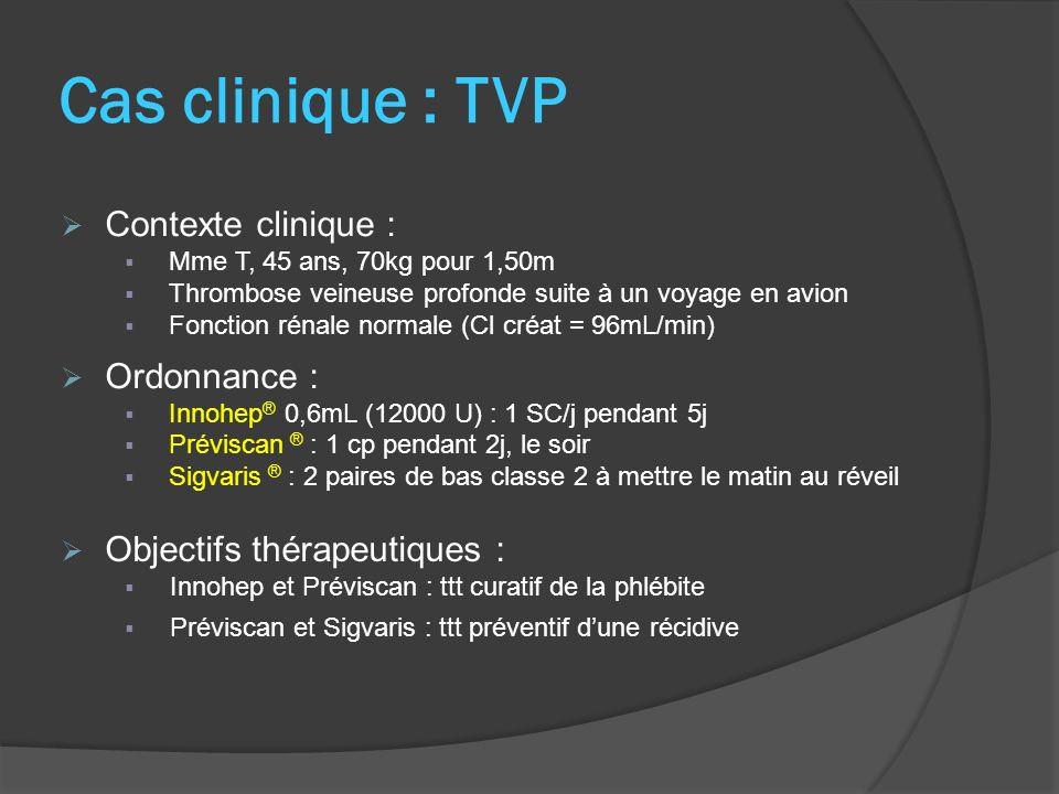 Cas clinique : TVP Contexte clinique : Ordonnance :