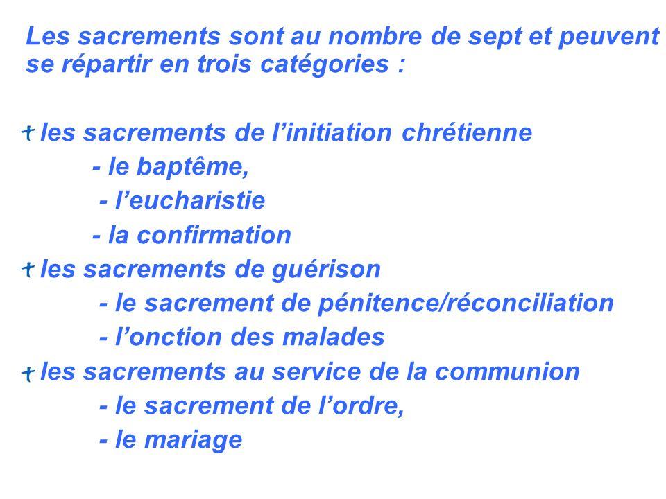 Les sacrements sont au nombre de sept et peuvent se répartir en trois catégories :