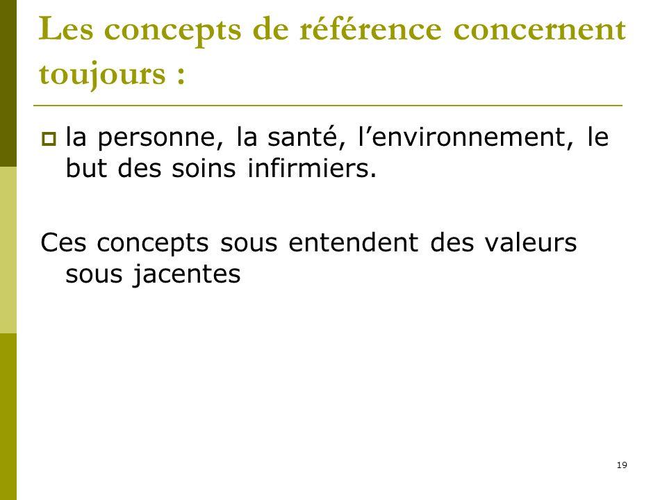 Les concepts de référence concernent toujours :