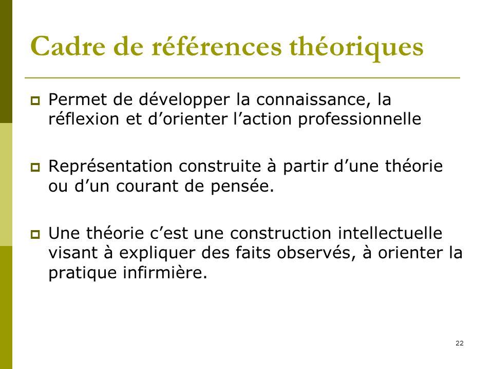 Cadre de références théoriques