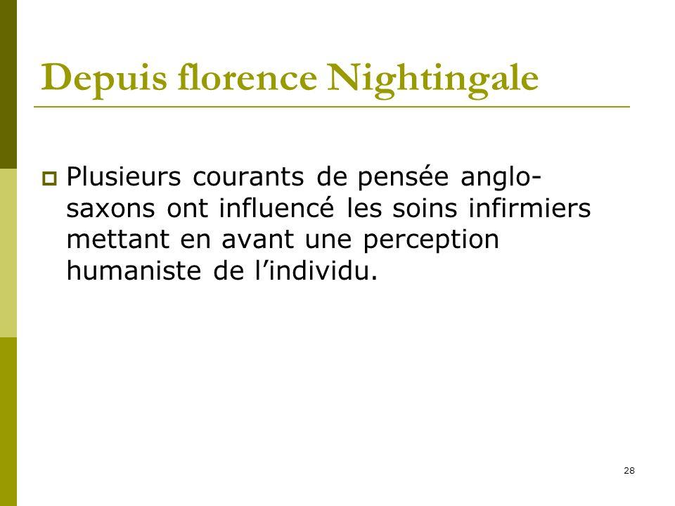 Depuis florence Nightingale