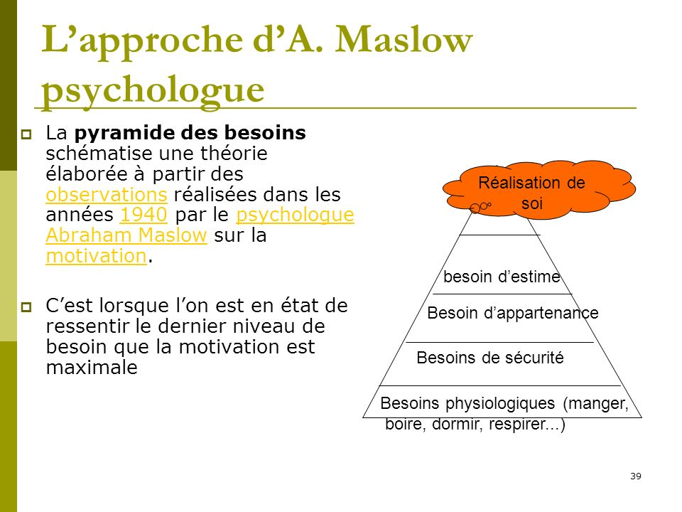 L'approche d'A. Maslow psychologue