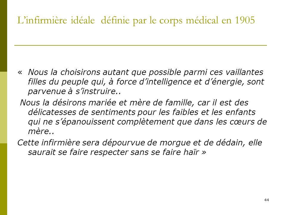 L'infirmière idéale définie par le corps médical en 1905