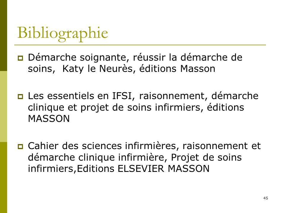 Bibliographie Démarche soignante, réussir la démarche de soins, Katy le Neurès, éditions Masson.