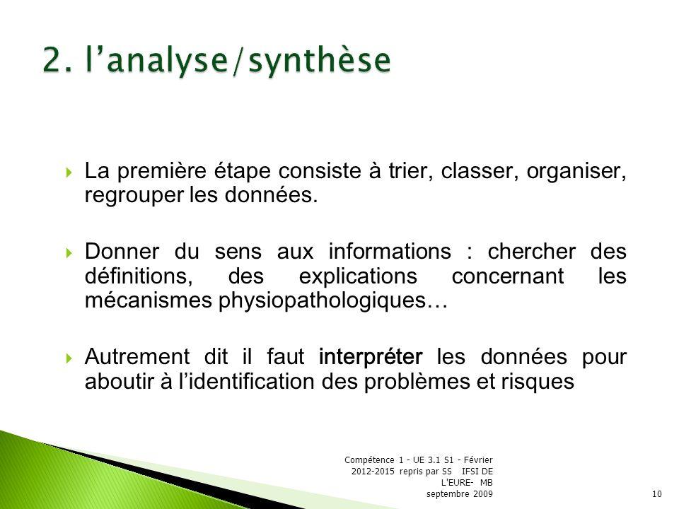 2. l'analyse/synthèse La première étape consiste à trier, classer, organiser, regrouper les données.