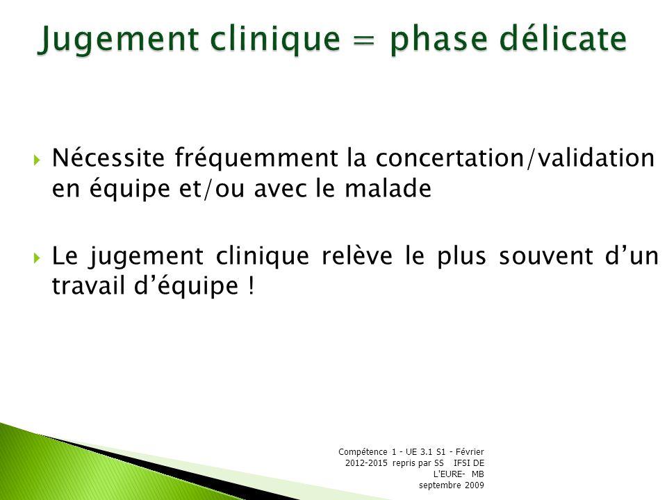 Jugement clinique = phase délicate