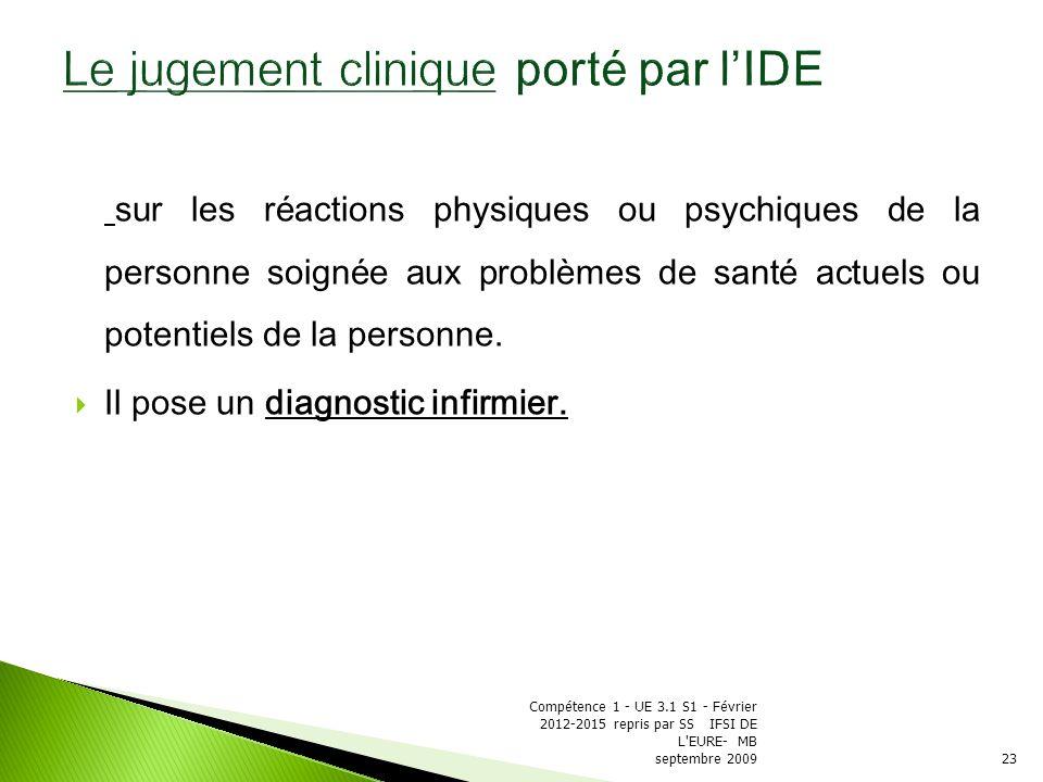 Le jugement clinique porté par l'IDE