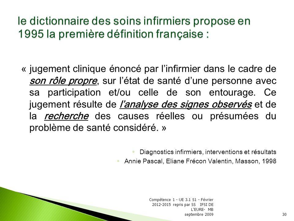 le dictionnaire des soins infirmiers propose en 1995 la première définition française :