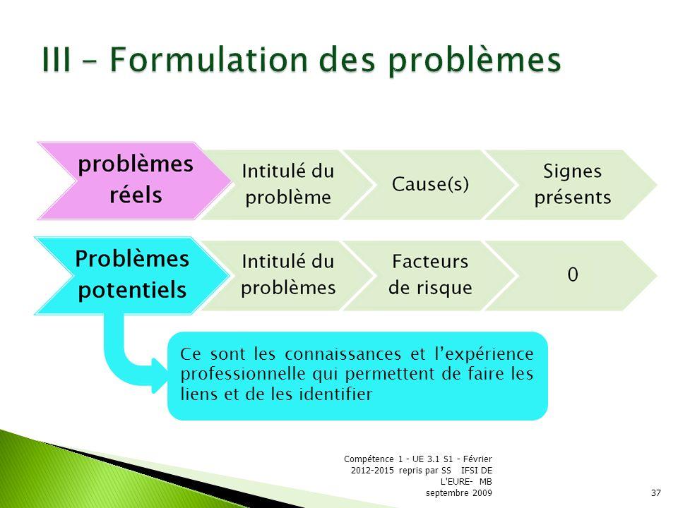 III – Formulation des problèmes