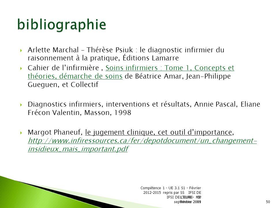 bibliographie Arlette Marchal – Thérèse Psiuk : le diagnostic infirmier du raisonnement à la pratique, Éditions Lamarre.