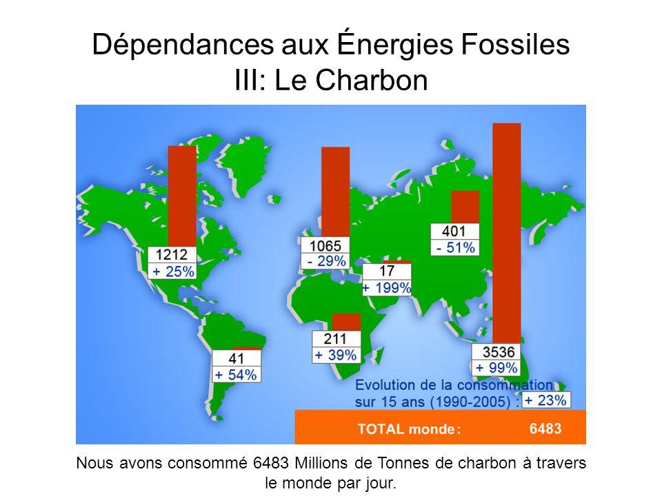 Dépendances aux Énergies Fossiles III: Le Charbon