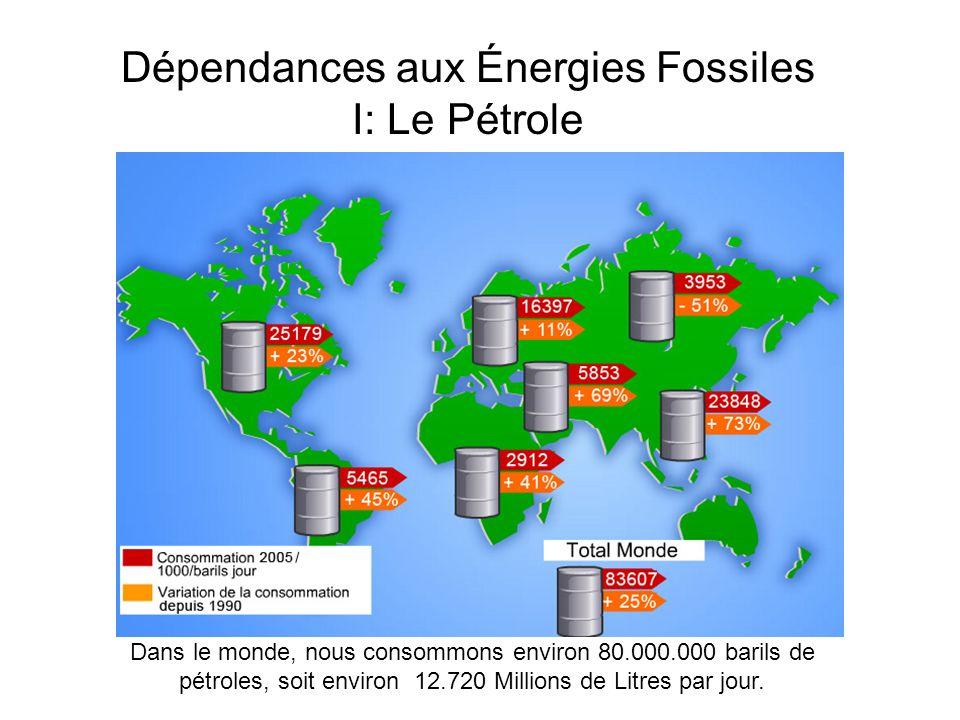 Dépendances aux Énergies Fossiles I: Le Pétrole