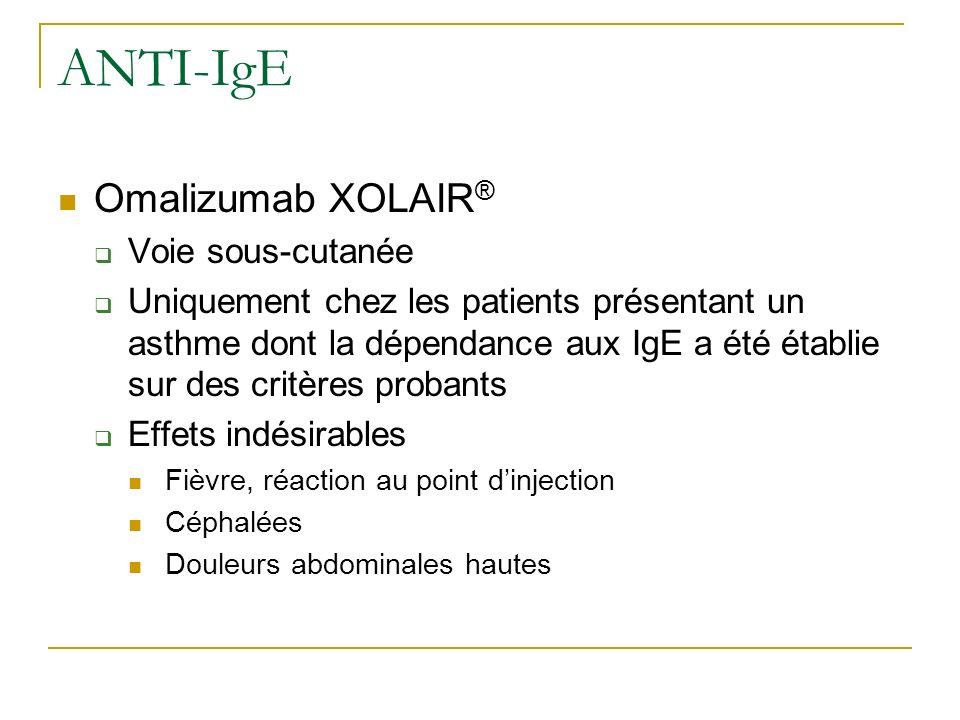 ANTI-IgE Omalizumab XOLAIR® Voie sous-cutanée