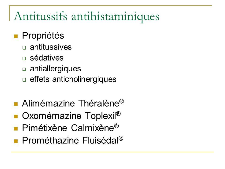 Antitussifs antihistaminiques