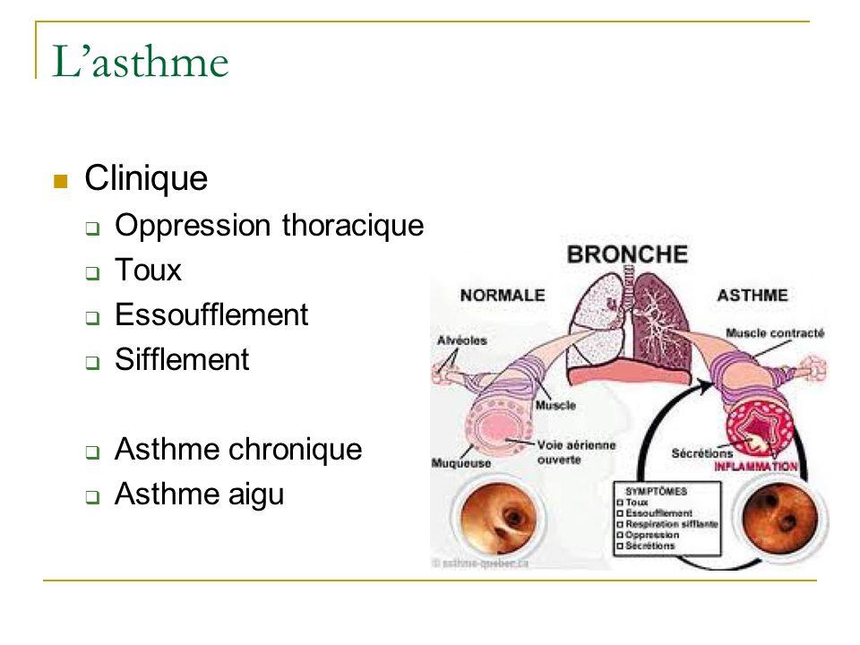 L'asthme Clinique Oppression thoracique Toux Essoufflement Sifflement