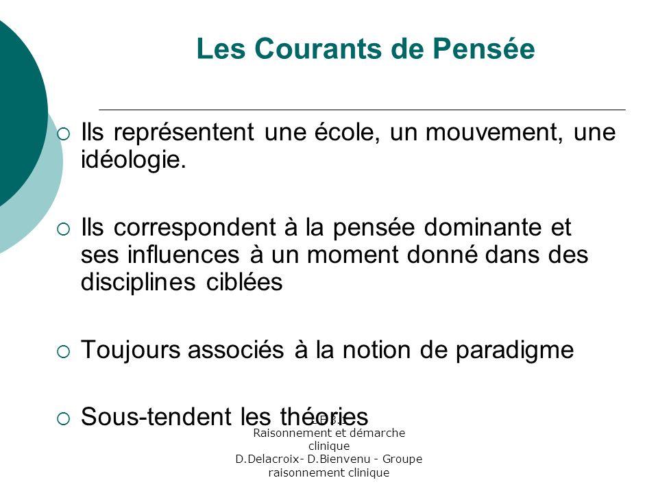 Les Courants de Pensée Ils représentent une école, un mouvement, une idéologie.