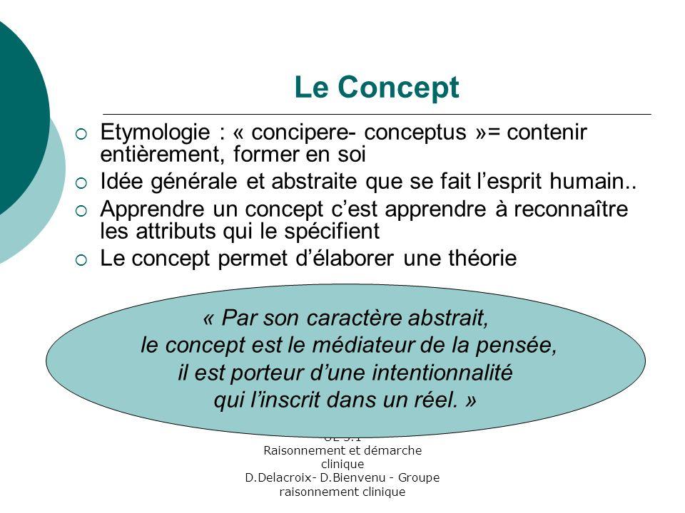 Le Concept Etymologie : « concipere- conceptus »= contenir entièrement, former en soi. Idée générale et abstraite que se fait l'esprit humain..