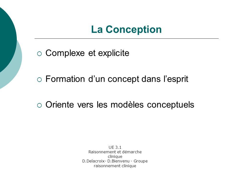 La Conception Complexe et explicite