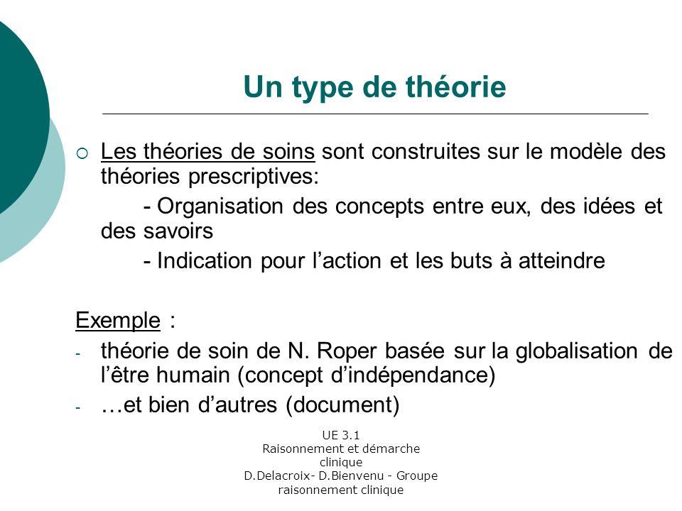 Un type de théorie Les théories de soins sont construites sur le modèle des théories prescriptives: