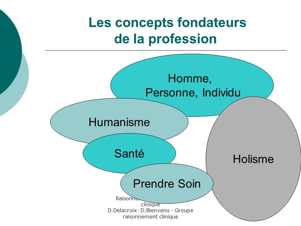 Les concepts fondateurs de la profession